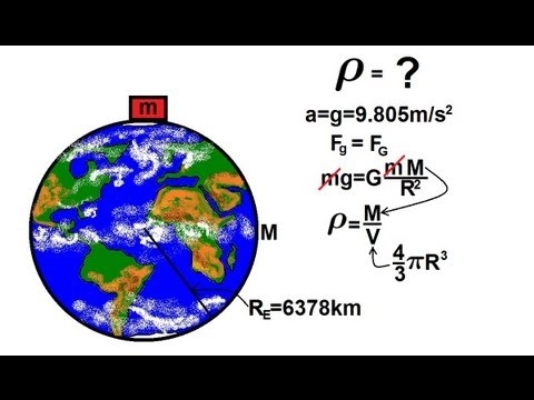 Physics - Mechanics: Gravity (8 of 20) Determine The Density Of Earth