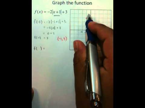 Moya Math Algebra 2 (Graphing Absolute Value Functions)