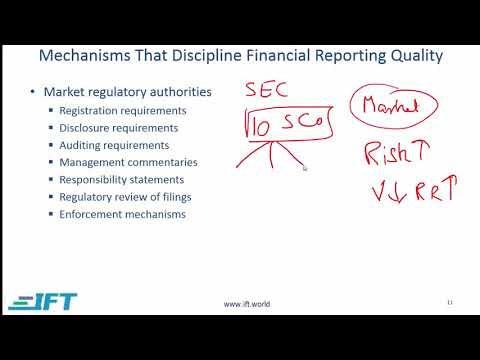 Level I CFA: FRA R32 Financial Reporting Quality-Lecture 2