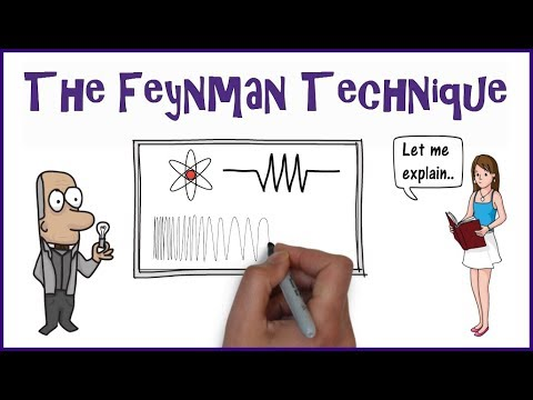 Feynman Technique | Teaching Strategies #1