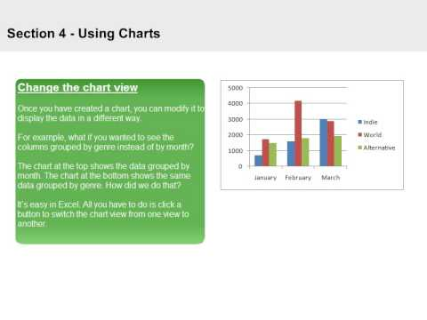 BSBITU304A Section 4: Creating charts in MS Excel 2007
