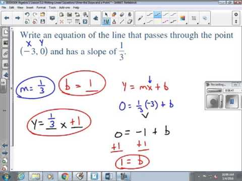Algebra 1 Lesson 5 2 Writing Linear Equations Given the Slope and a Point