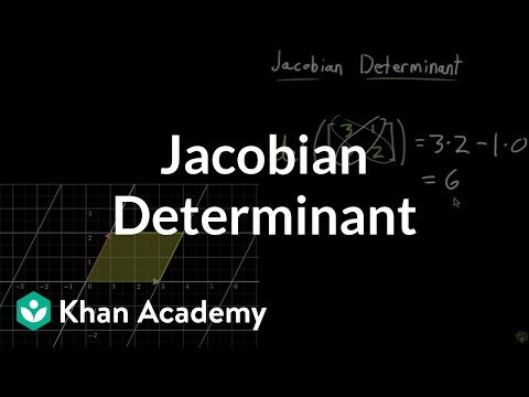 The Jacobian Determinant