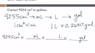 Unit Conversion Cubic Centimeters To Gallons
