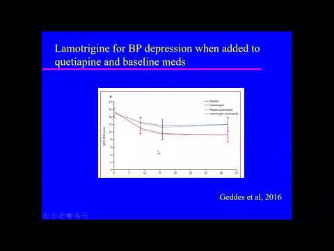 Controversies in the Treatment of Bipolar Depression