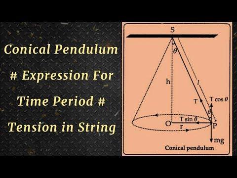 Concept of Conical Pendulum