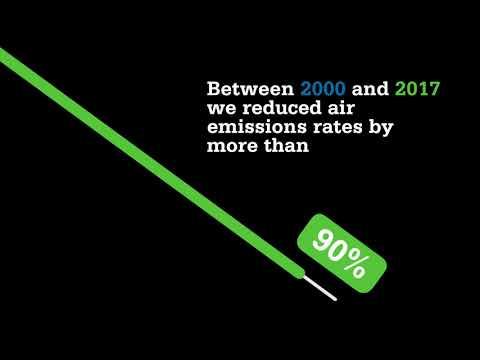 Reduced Air Emissions in Va