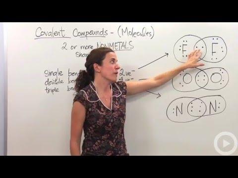 Covalent Bonds(HD)