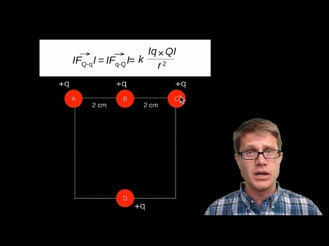 Calculating the Electric Force