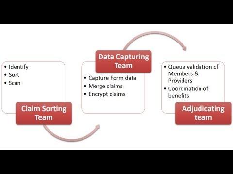 Create Alternating Flow Diagram : PowerPoint Smartart Series #1