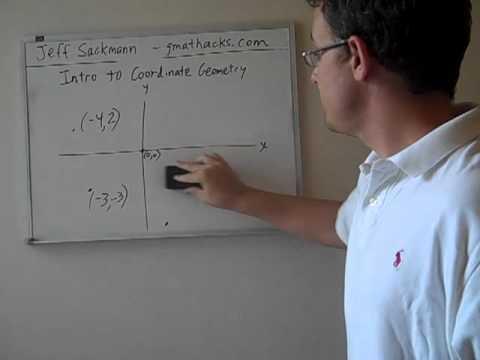Intro to Coordinate Geometry