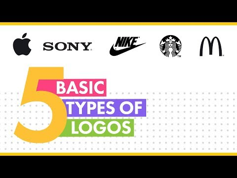 Basic Types of Logos, Logo Design Techniques in Hindi