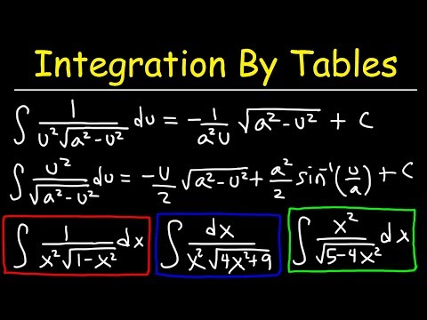 Integration By Tables