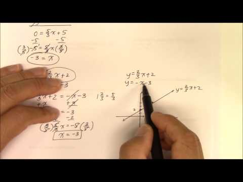 IH 013 Part 3 Solving Linear Systems by Graphing
