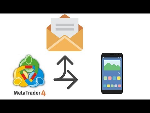 Metatrader 4 Email and Push Alerts:  4 Simple Steps - This is very Easy.