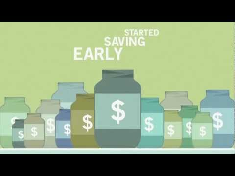 Overview Process of the Financial Aid