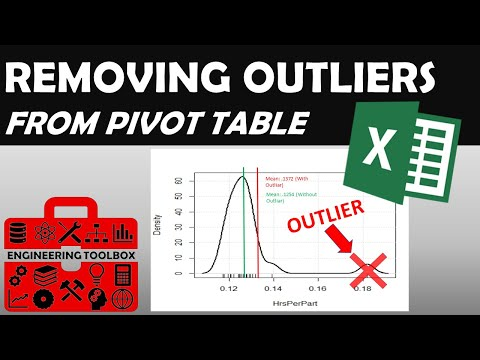 Excel Removing Outliers from Pivot Table Data (Finding Quartiles, IQR, and Outliers)