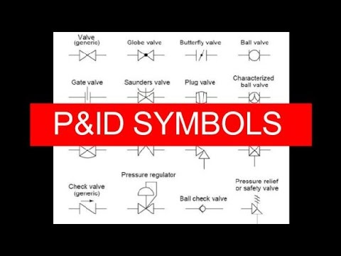 P&ID SYMBOLS   Piping Official