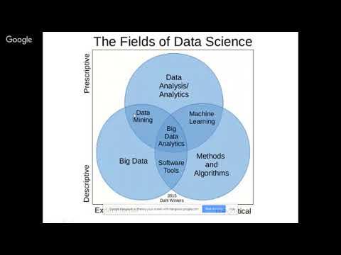 Big data Anlysis & Soft Computing By Dr Gaurav
