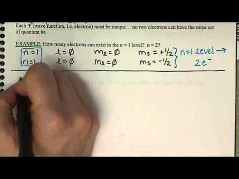 Quantum numbers: Spin quantum number: ms Chem161 (7.6)