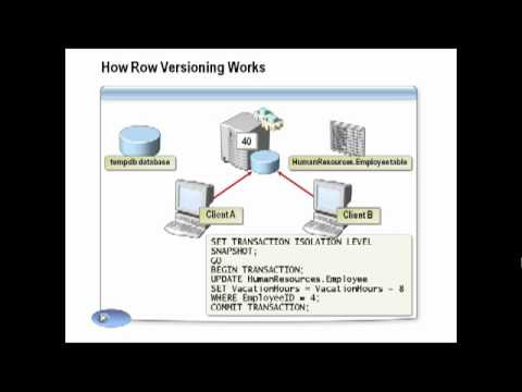 SQL Server How ROW Versioning works