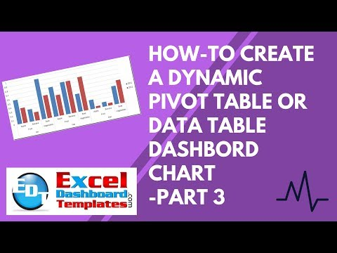 How-to Create a Dynamic Excel Pivot Table or Data Table Dashbord Chart - Part 3