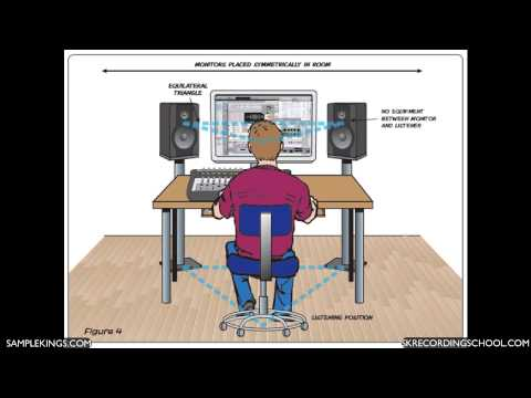Pro Tools 10 Art of Mixing: Listening & Speakers Placement