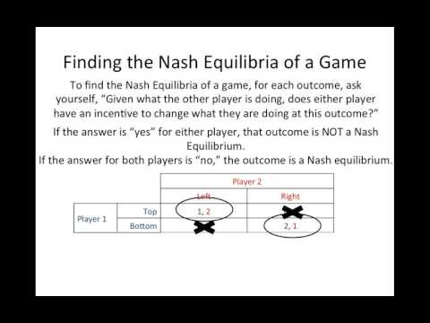 Intro to Game Theory