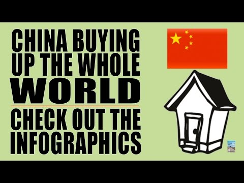 China Buying Real Estate on MASSIVE Scale in U.S! See the Charts.