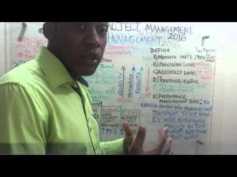 Project Management : Cost Management Plan