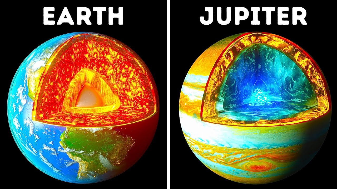 All the Planets from Inside in 3D