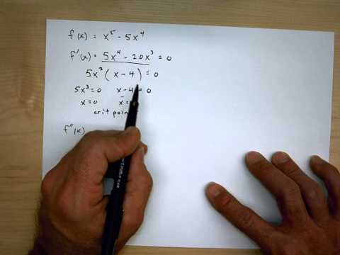 The Second Derivative Test for Critical Points