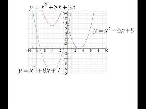 M4 Algebra 2 - Video 2E - The Discriminant