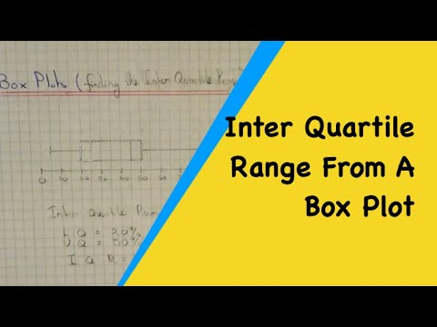 Calculating The Inter Quartile Range From A Box And Whisker Diagram.