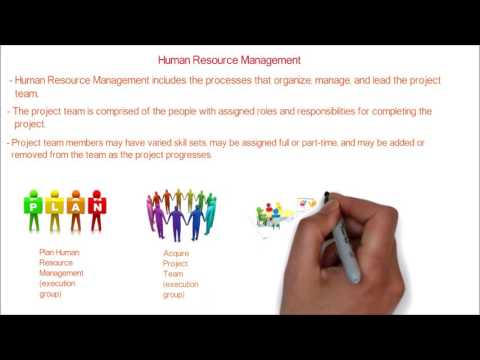 63. PMP| Project Human Resource Management overview | Processes in project human resource management