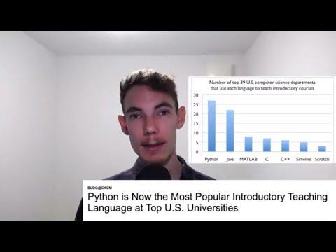 Where's the job market headed for Python?