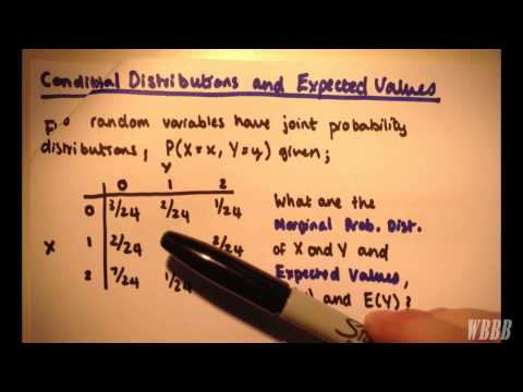 Joint Probability Distribution # 2 | Conditional Probability Distribution, Independence