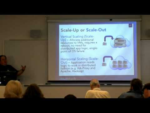 Crash Course in Cloud Computing at LinuxFest Northwest 2012
