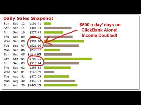 How to Promote Clickbank Product Without Website || Using SECRET underground traffic Source 2017