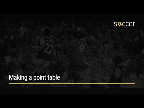 WP Soccer Tutorial: Making a point table