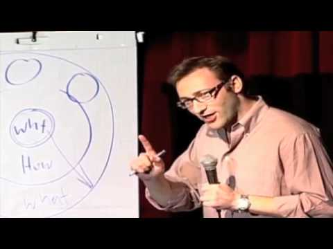 TED TALK: Simon Sinek tell us how great leaders inspire us