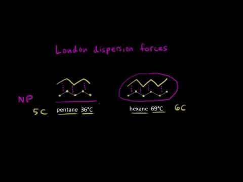 Boiling points of organic compounds | Structure and bonding | Organic chemistry | Khan Academy