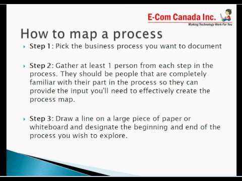 How to map a Business Process