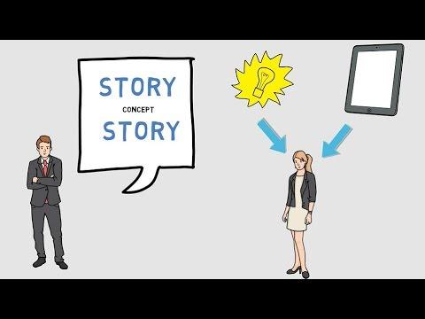 PRESENTATION SKILLS - HOW TO START A PRESENTATION OR A SPEECH
