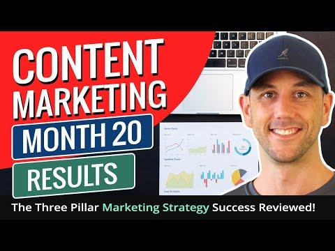 Content Marketing Month 20 Results - The Three Pillar Marketing Strategy Success Reviewed!