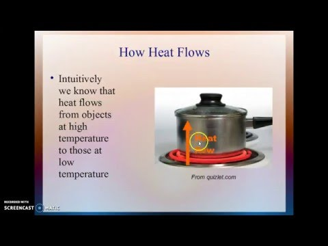 Specific Heat of a Metal: Lab Protocol PAP