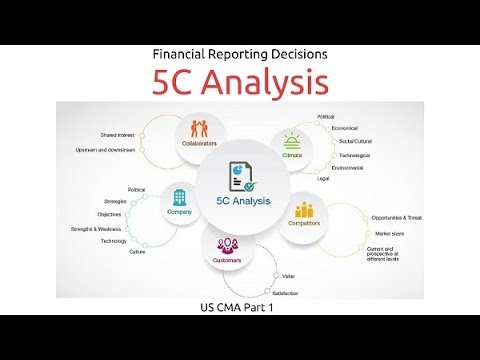 5C Analysis | Financial Reporting Decisions| US CMA Part 1| US CMA course | US CMA Exam