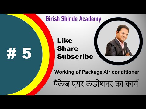 Package Air conditioner in Hindi पॅकेज एअर कंडिशनर