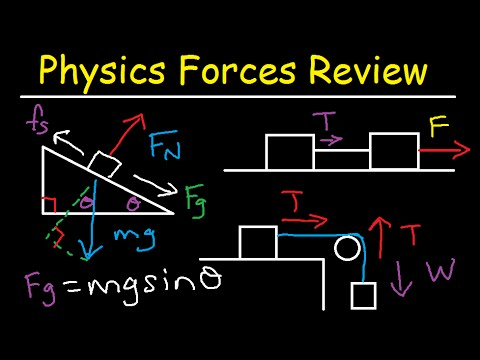 Static & Kinetic Friction, Tension, Normal Force, Inclined Plane & Pulley System Problems - Physics