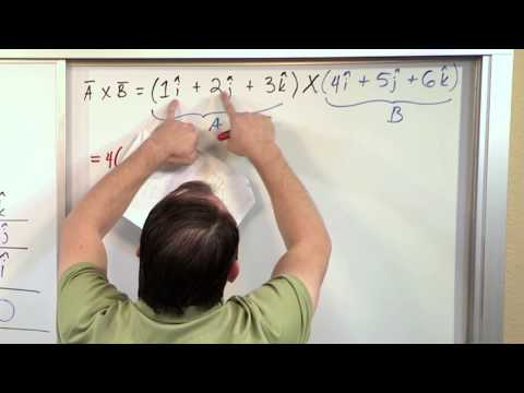 How to Calculate the Vector Cross Product
